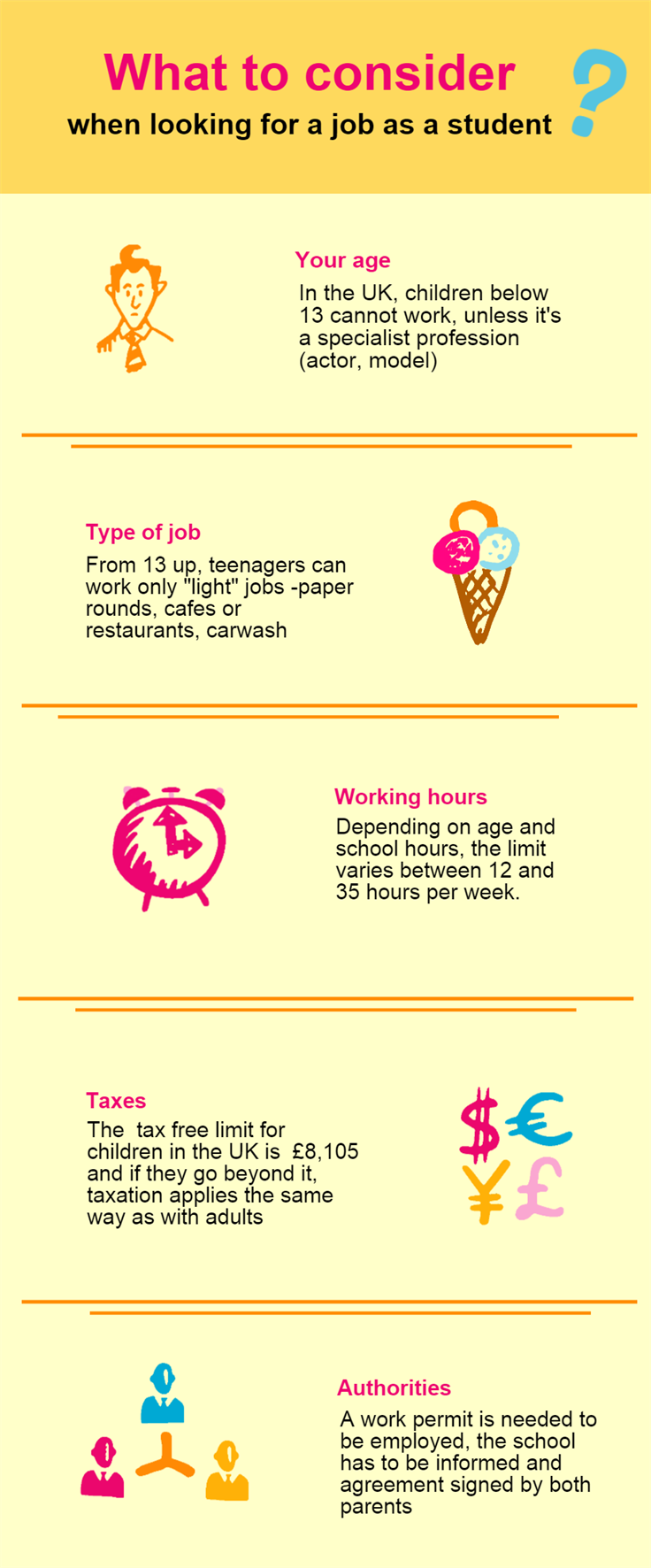 Jobs For Teens (2)