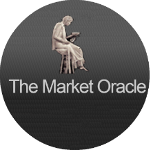 Market Oracle
