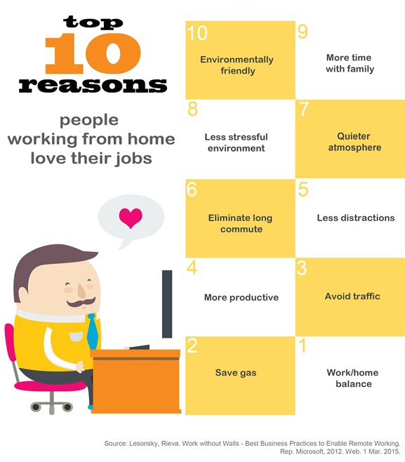 top 10 reasons to work at We wanted to find out what those reasons were, so we asked the best people for  this job — our team here are the top reasons our staff love working at meg:.