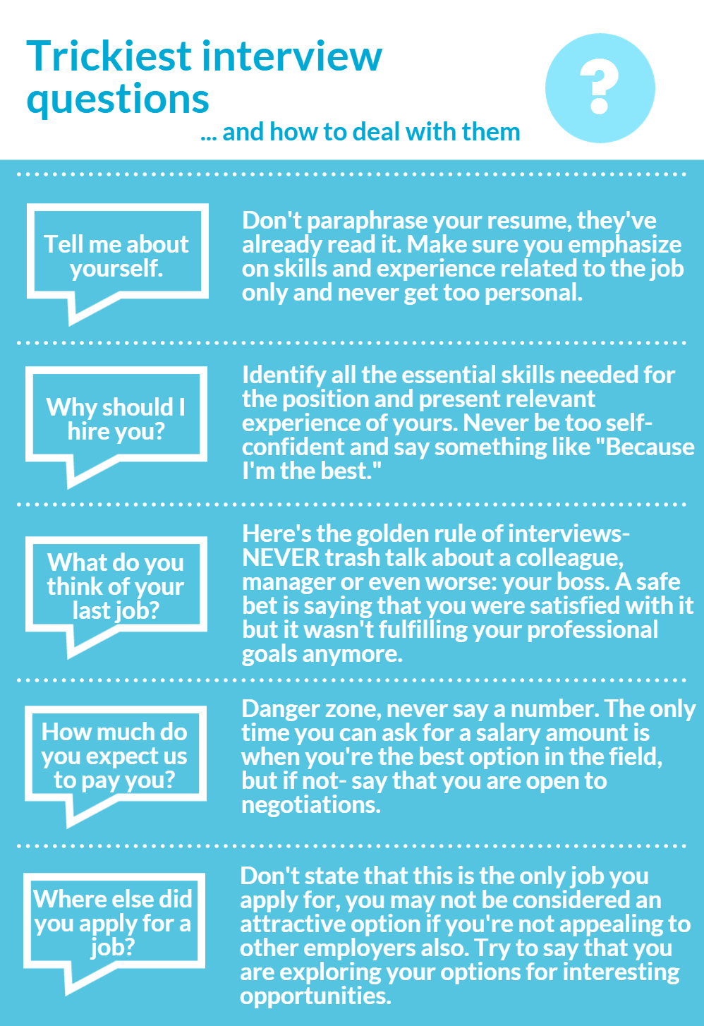 career advice keys to the successful job interview net interview questions